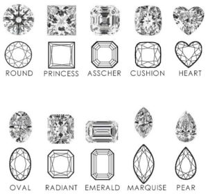 anthony's jewelers, diamond shape chart