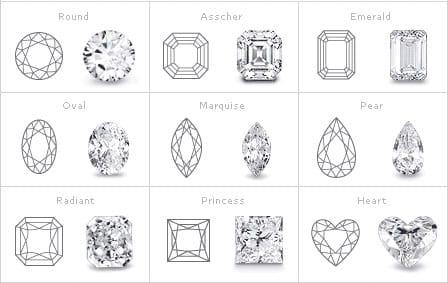 anthony's jewelers, diamond shape chart, diamonds, diamond cut shapes